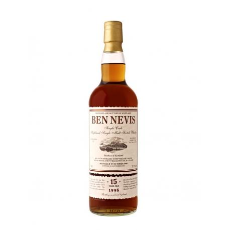 Ben Nevis 1996